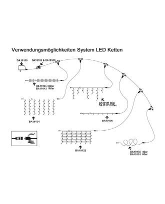 180 LED lempučių tinklas